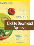 Nutritional Placemat Spanish Download